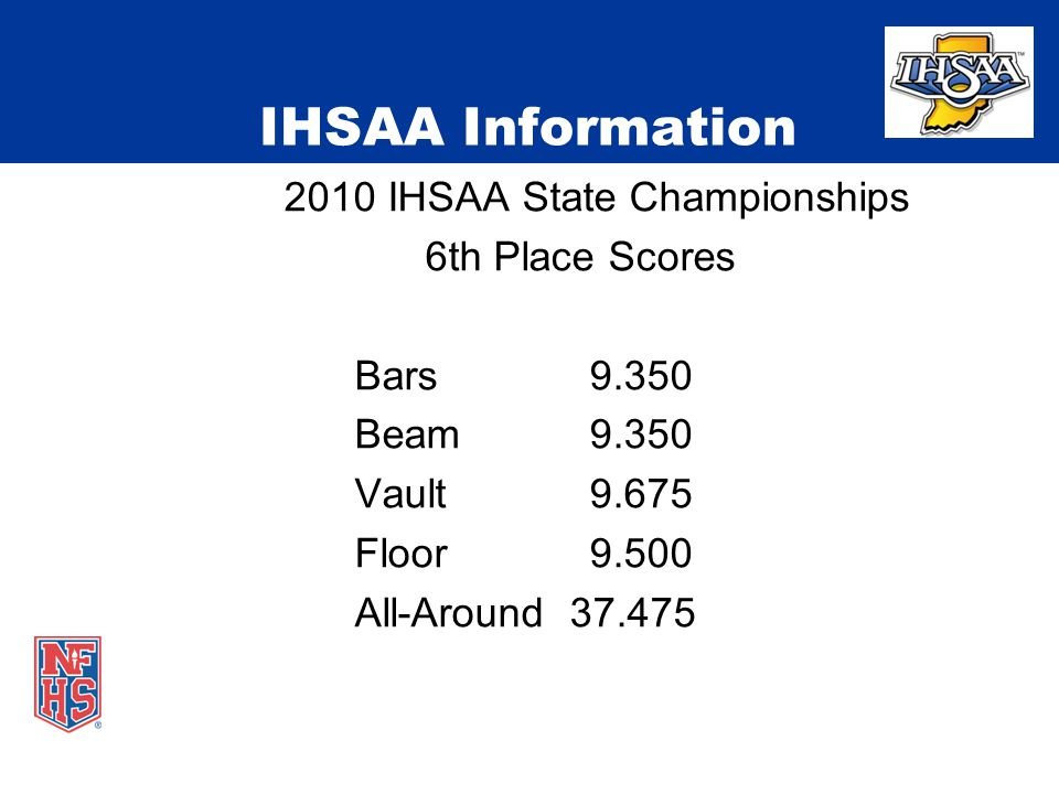 IHSAA Information 2010 IHSAA State Championships 6th Place Scores Bars 9.350 Beam 9.350 Vault 9.675 Floor 9.500 All-Around 37.475