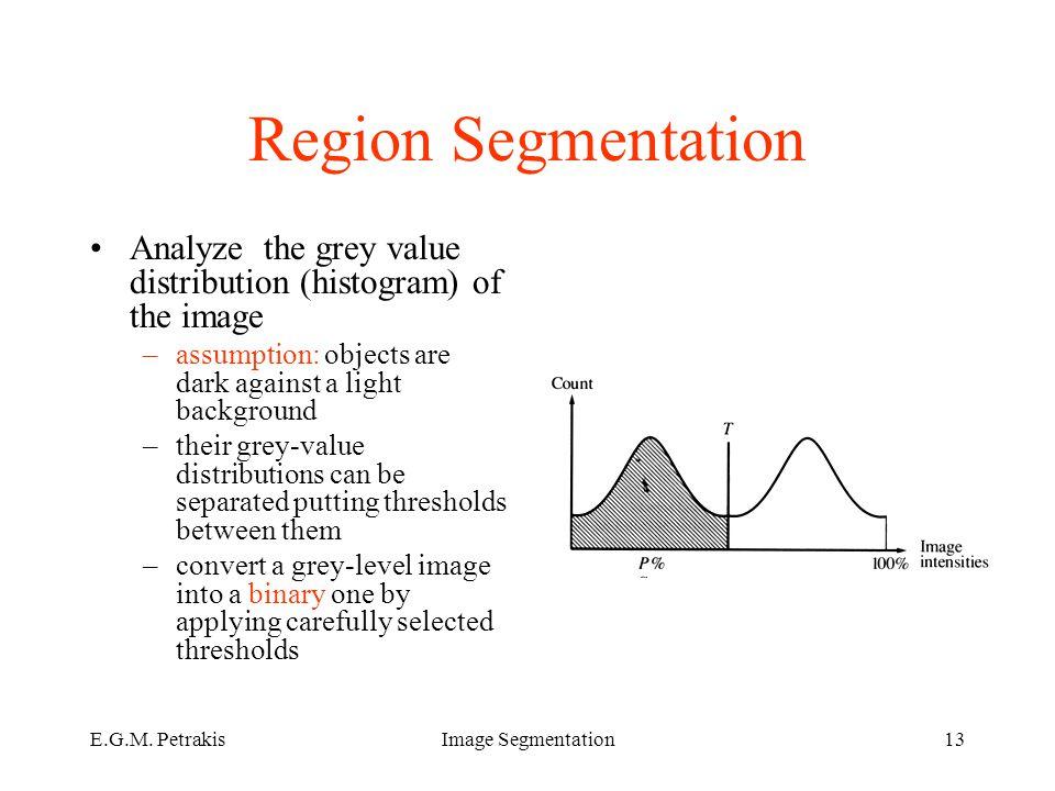 E.G.M. PetrakisImage Segmentation13 Region Segmentation Analyze the grey value distribution (histogram) of the image –assumption: objects are dark aga