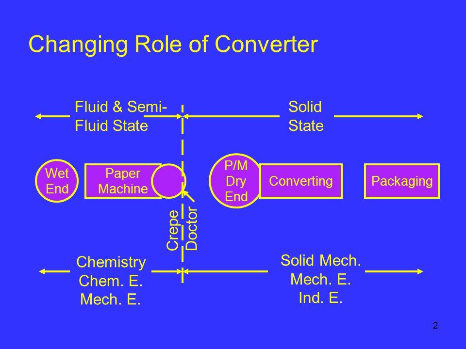 2 Solid Mech. Mech. E. Ind. E. Chemistry Chem.