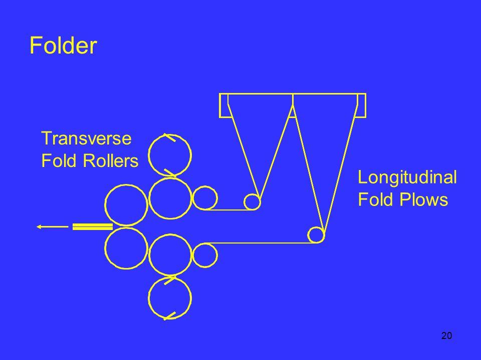 20 Folder Longitudinal Fold Plows Transverse Fold Rollers
