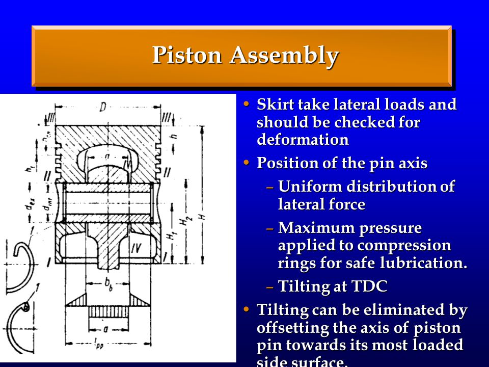 Piston Assembly Skirt take lateral loads and should be checked for deformation Skirt take lateral loads and should be checked for deformation Position