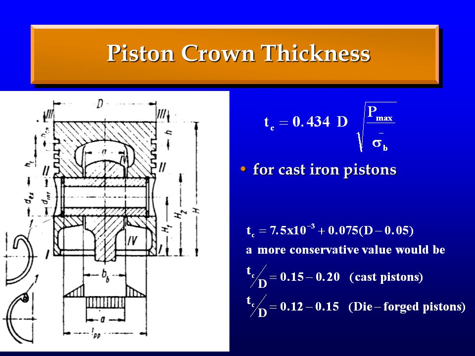 Piston Crown Thickness for cast iron pistons for cast iron pistons