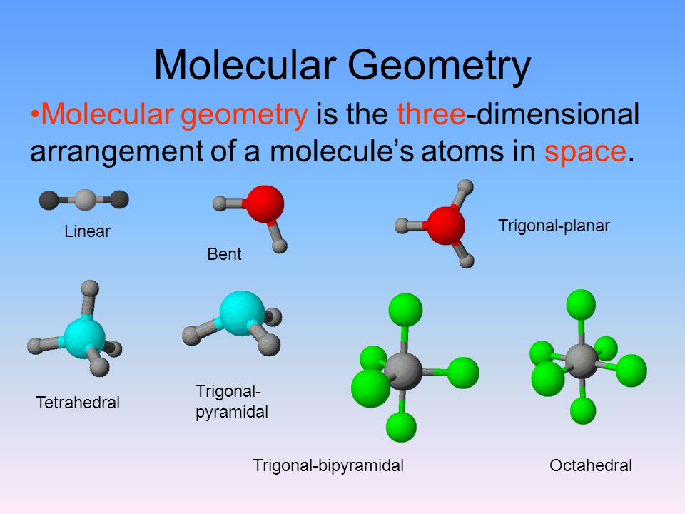 Molecular Geometry Molecular geometry is the three-dimensional arrangement of a molecule's atoms in space. Linear Bent Trigonal-planar Tetrahedral Tri