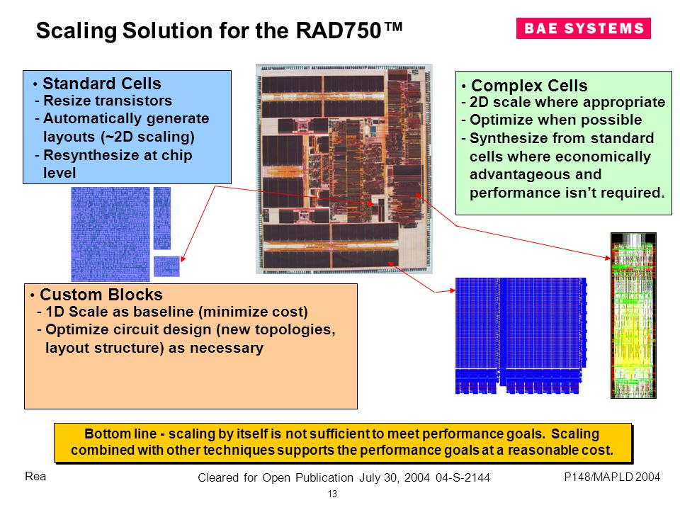 13 Cleared for Open Publication July 30, 2004 04-S-2144 P148/MAPLD 2004 Rea Custom Blocks -1D Scale as baseline (minimize cost) -Optimize circuit desi