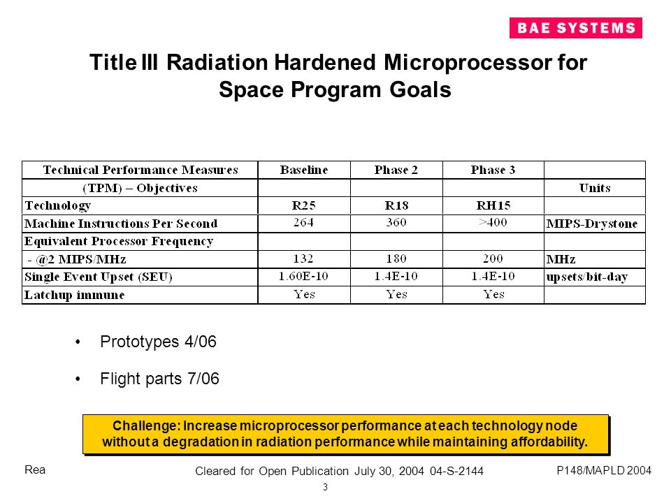 3 Cleared for Open Publication July 30, 2004 04-S-2144 P148/MAPLD 2004 Rea Challenge: Increase microprocessor performance at each technology node without a degradation in radiation performance while maintaining affordability.