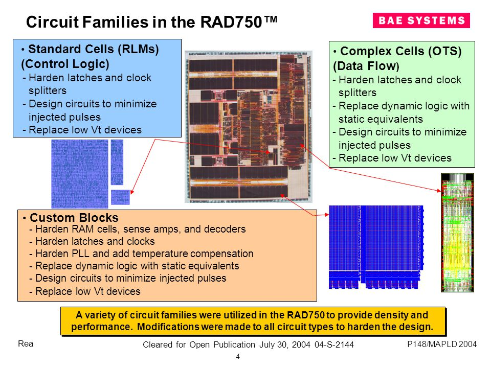 4 Cleared for Open Publication July 30, 2004 04-S-2144 P148/MAPLD 2004 Rea Custom Blocks -Harden RAM cells, sense amps, and decoders -Harden latches and clocks -Harden PLL and add temperature compensation -Replace dynamic logic with static equivalents -Design circuits to minimize injected pulses -Replace low Vt devices Standard Cells (RLMs) (Control Logic) -Harden latches and clock splitters -Design circuits to minimize injected pulses -Replace low Vt devices l Complex Cells (OTS) (Data Flow ) -Harden latches and clock splitters -Replace dynamic logic with static equivalents -Design circuits to minimize injected pulses -Replace low Vt devices Circuit Families in the RAD750™ A variety of circuit families were utilized in the RAD750 to provide density and performance.