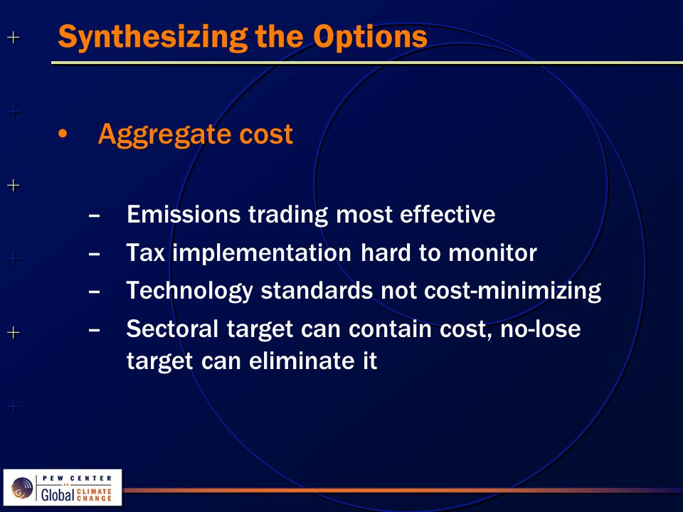 ++++++++++++++ ++++++++++++++ Synthesizing the Options Aggregate cost –Emissions trading most effective –Tax implementation hard to monitor –Technology standards not cost-minimizing –Sectoral target can contain cost, no-lose target can eliminate it