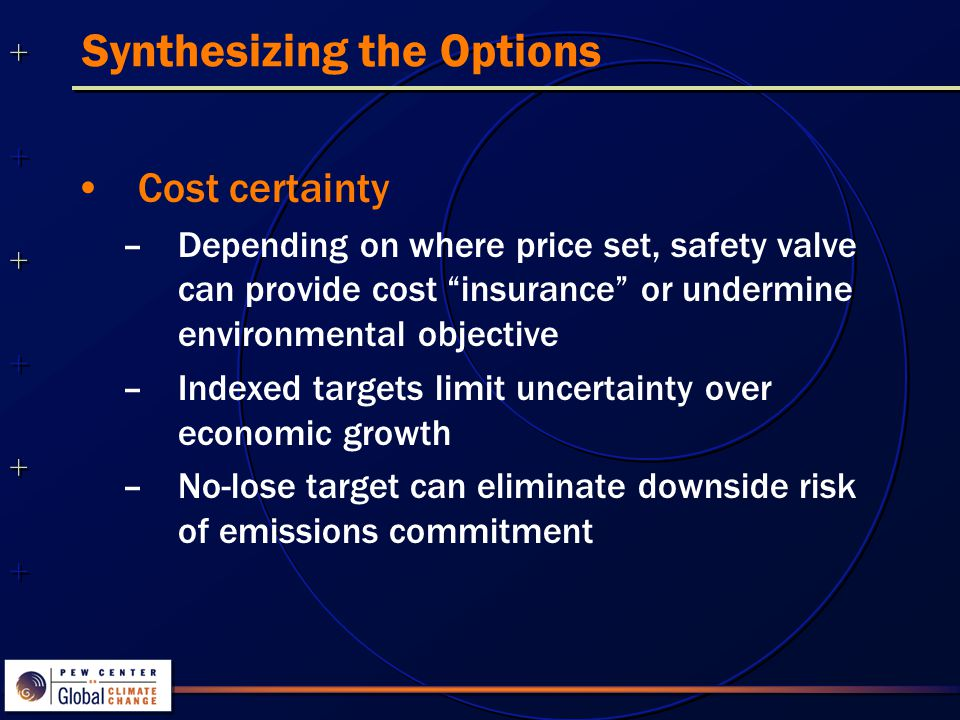 ++++++++++++++ ++++++++++++++ Synthesizing the Options Cost certainty –Depending on where price set, safety valve can provide cost insurance or undermine environmental objective –Indexed targets limit uncertainty over economic growth –No-lose target can eliminate downside risk of emissions commitment