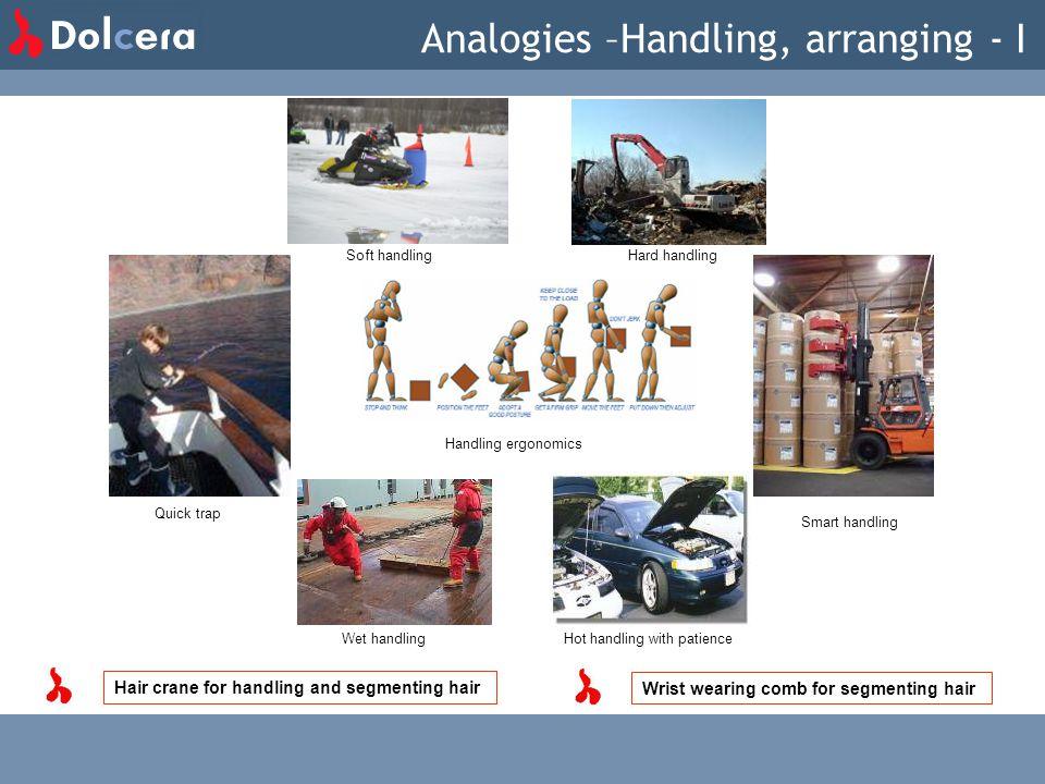 Soft handlingHard handling Quick trap Smart handling Wet handlingHot handling with patience Handling ergonomics Hair crane for handling and segmenting