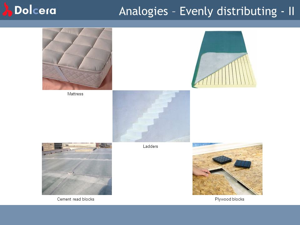 Mattress Cement read blocksPlywood blocks Ladders Analogies – Evenly distributing - II