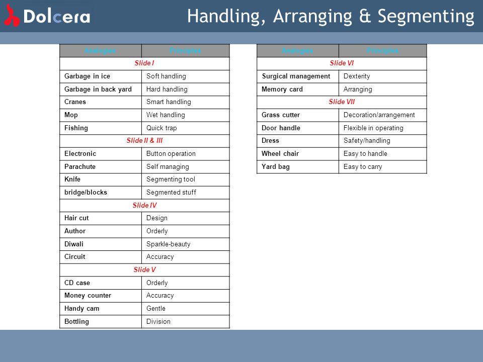 Handling, Arranging & Segmenting AnalogiesPrinciples Slide I Garbage in iceSoft handling Garbage in back yardHard handling CranesSmart handling MopWet