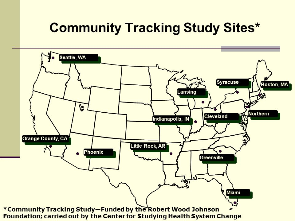 Community Tracking Study Sites* Phoenix, AZ Orange County, CA Little Rock, AR Miami, FL Greenville, SC Indianapolis, IN Lansing, MI Northern NJ Syracuse, NY Cleveland, OH Boston, MA Seattle, WA, WA *Community Tracking Study—Funded by the Robert Wood Johnson Foundation; carried out by the Center for Studying Health System Change