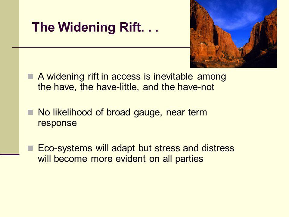 The Widening Rift...
