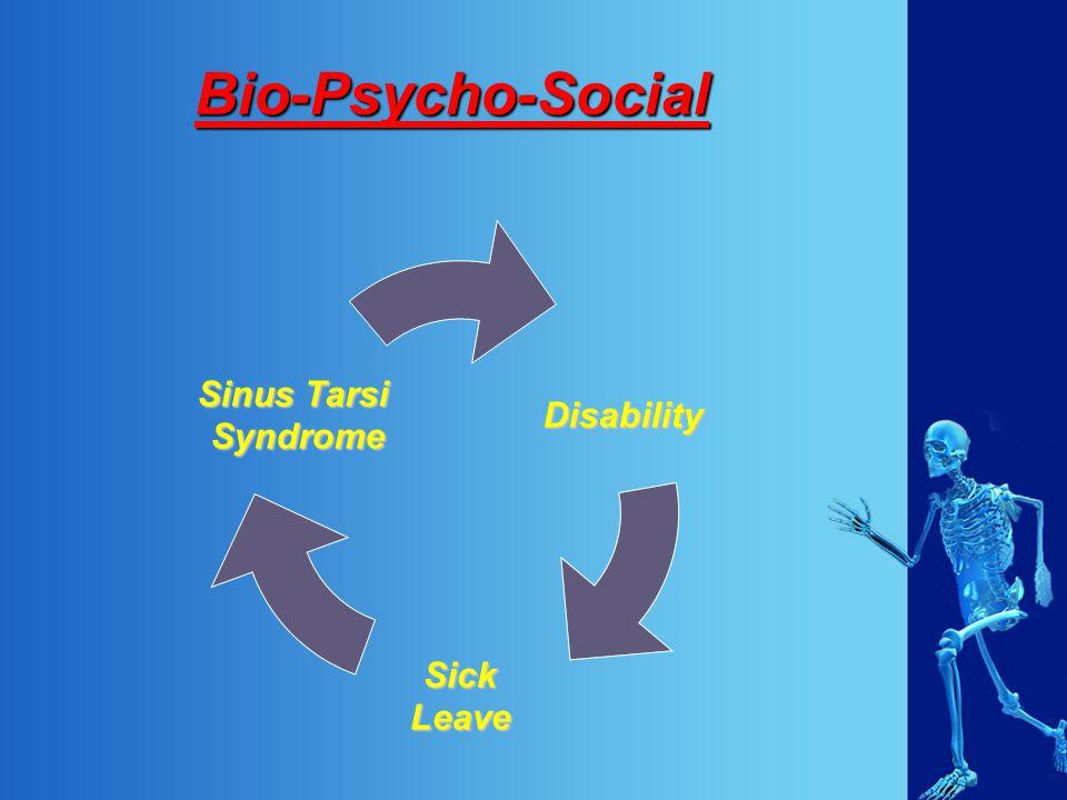 Bio-Psycho-SocialDisability SickLeave Sinus Tarsi Syndrome