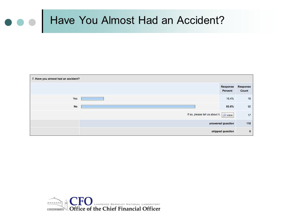 Have You Almost Had an Accident?
