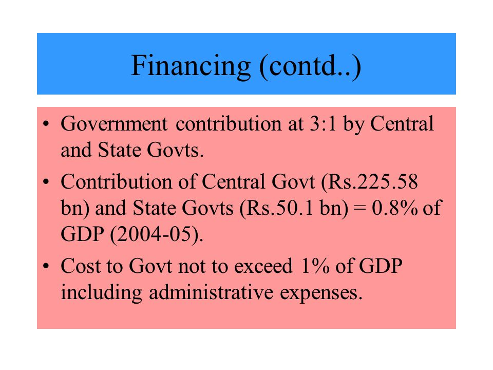 Financing (contd..) Government contribution at 3:1 by Central and State Govts.