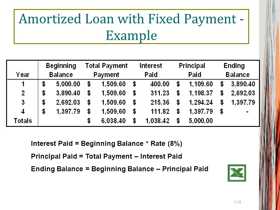 5-58 Amortized Loan with Fixed Payment - Example Interest Paid = Beginning Balance * Rate (8%) Principal Paid = Total Payment – Interest Paid Ending B