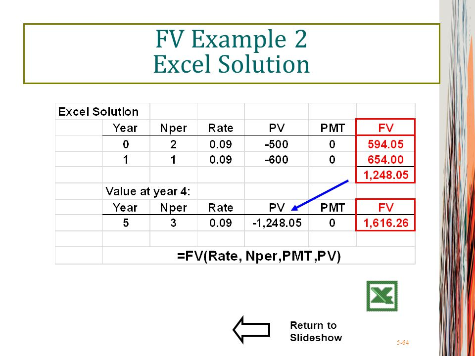 5-64 FV Example 2 Excel Solution Return to Slideshow