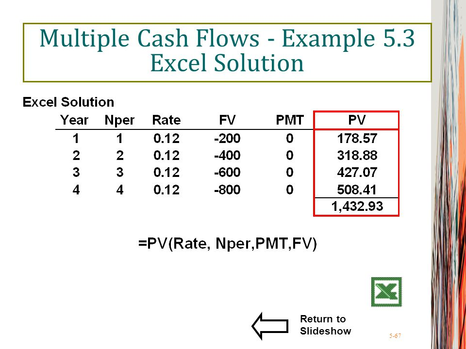 5-67 Multiple Cash Flows - Example 5.3 Excel Solution Return to Slideshow