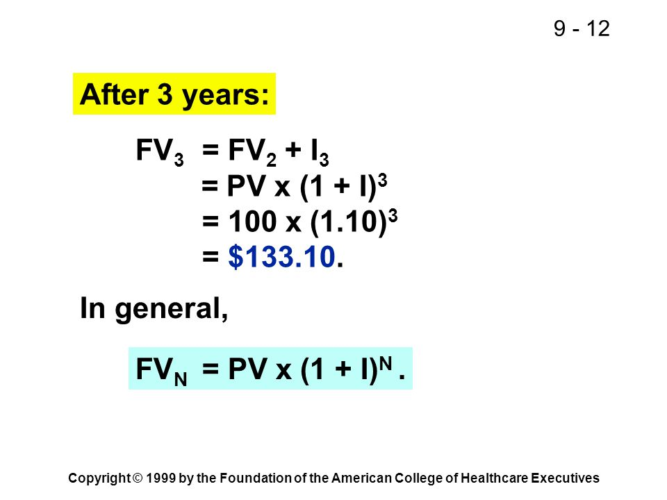 9 - 12 Copyright © 1999 by the Foundation of the American College of Healthcare Executives After 3 years: FV 3 = FV 2 + I 3 = PV x (1 + I) 3 = 100 x (
