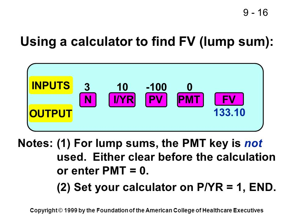 9 - 16 Copyright © 1999 by the Foundation of the American College of Healthcare Executives 3 10 -100 0 NI/YR PV PMT FV 133.10 Using a calculator to fi