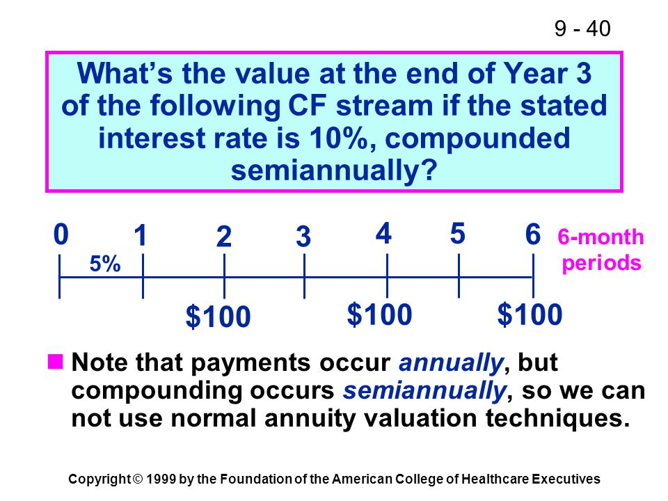 9 - 40 Copyright © 1999 by the Foundation of the American College of Healthcare Executives What's the value at the end of Year 3 of the following CF s
