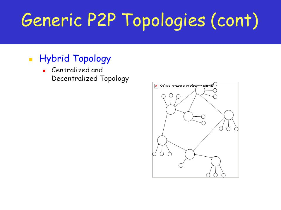 Generic P2P Topologies (cont) Hybrid Topology Centralized and Decentralized Topology