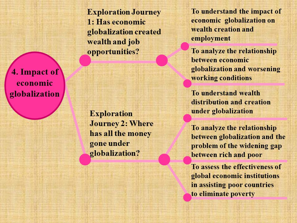 4. Impact of economic globalization Exploration Journey 2: Where has all the money gone under globalization? To analyze the relationship between globa
