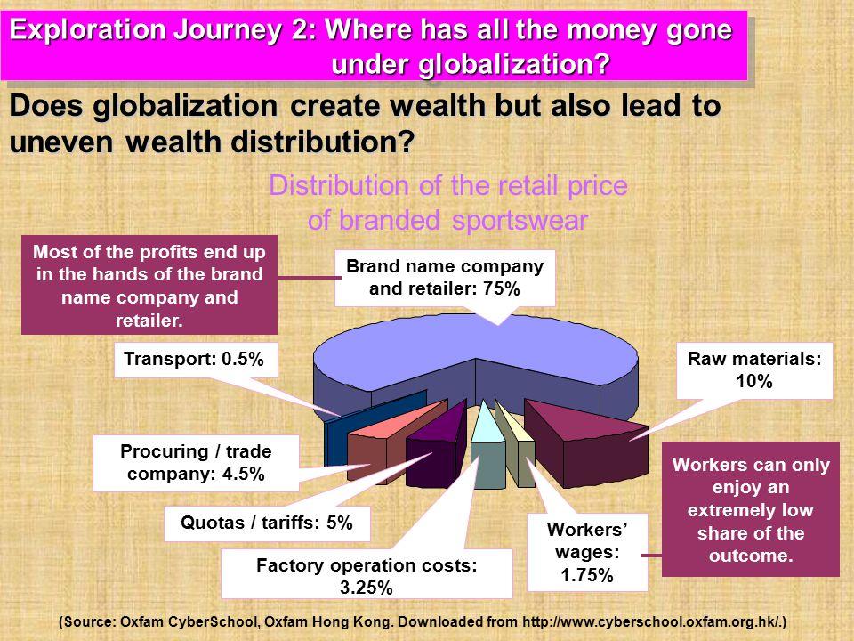 (Source: Oxfam CyberSchool, Oxfam Hong Kong.
