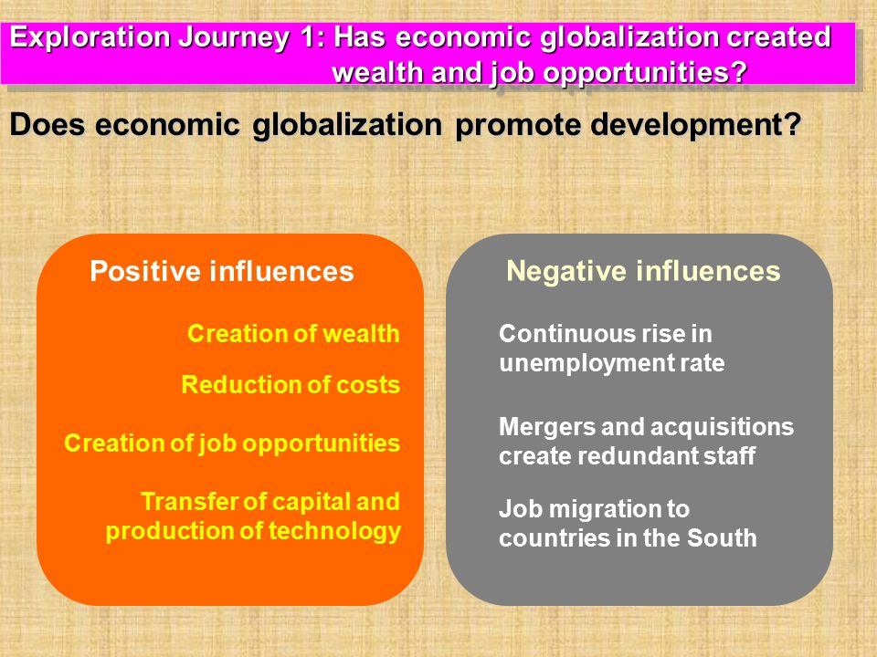 Does economic globalization promote development.