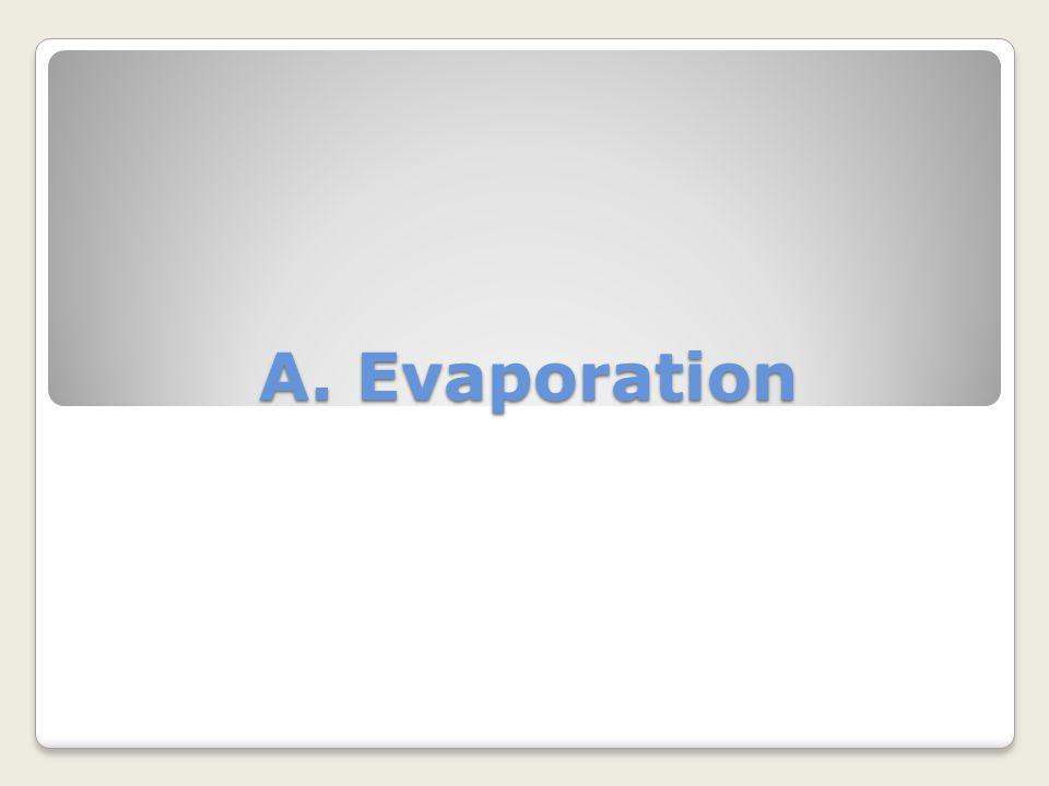 A. Evaporation