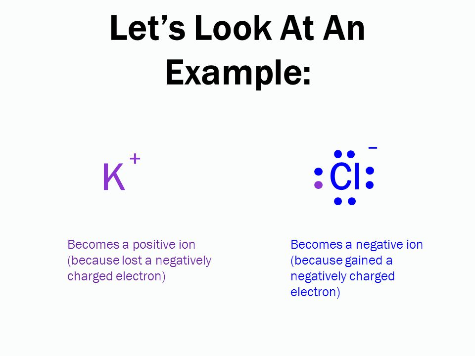 Let's Look At An Example: Cl K Becomes a positive ion (because lost a negatively charged electron) Becomes a negative ion (because gained a negatively charged electron) + –