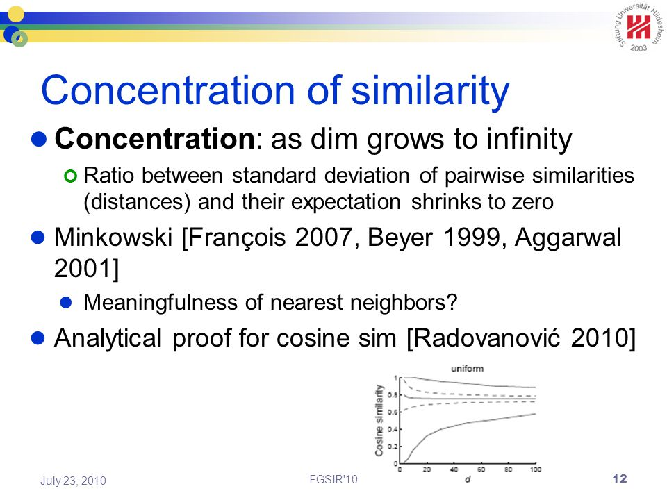 Concentration of similarity Concentration: as dim grows to infinity Ratio between standard deviation of pairwise similarities (distances) and their expectation shrinks to zero Minkowski [François 2007, Beyer 1999, Aggarwal 2001] Meaningfulness of nearest neighbors.