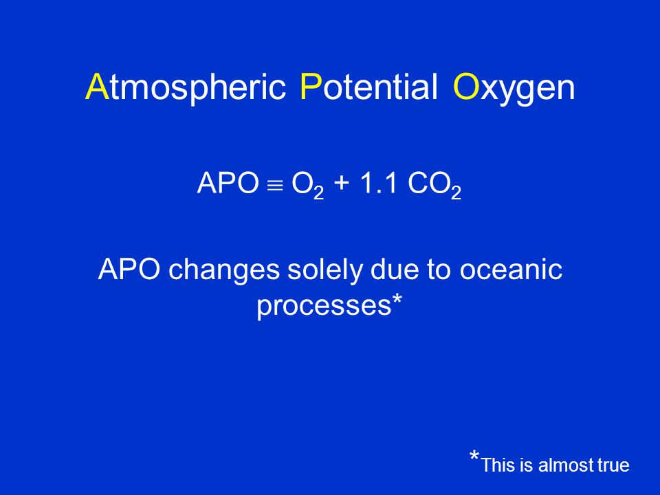 Atmospheric Potential Oxygen APO  O 2 + 1.1 CO 2 APO changes solely due to oceanic processes* * This is almost true