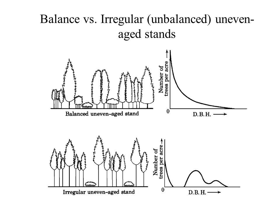 Balance vs. Irregular (unbalanced) uneven- aged stands