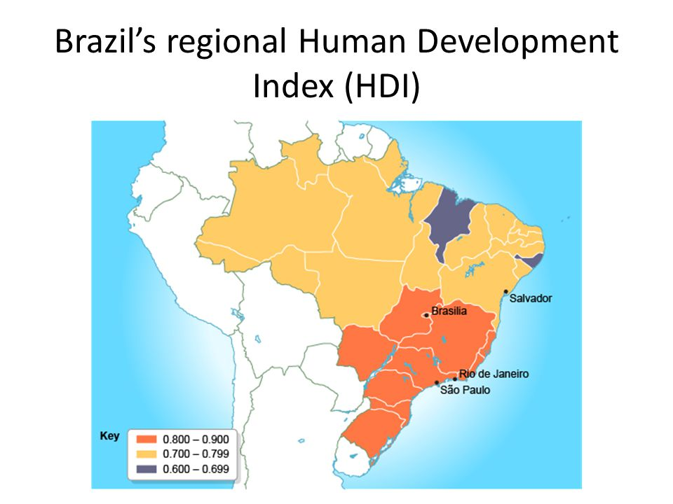 Brazil's regional Human Development Index (HDI)