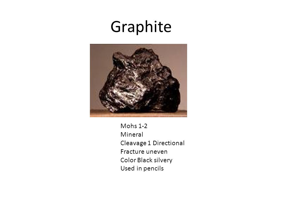 Graphite Mohs 1-2 Mineral Cleavage 1 Directional Fracture uneven Color Black silvery Used in pencils