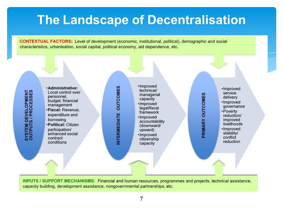 7 The Landscape of Decentralisation