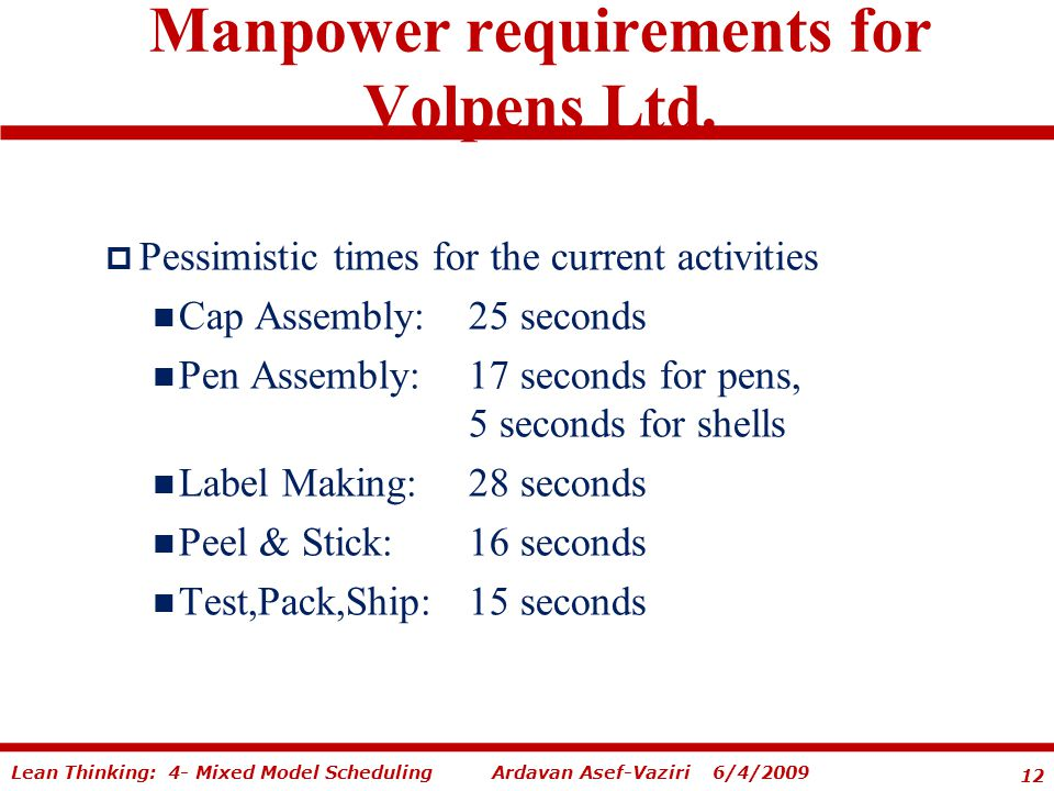12 Ardavan Asef-Vaziri 6/4/2009Lean Thinking: 4- Mixed Model Scheduling Manpower requirements for Volpens Ltd.  Pessimistic times for the current act