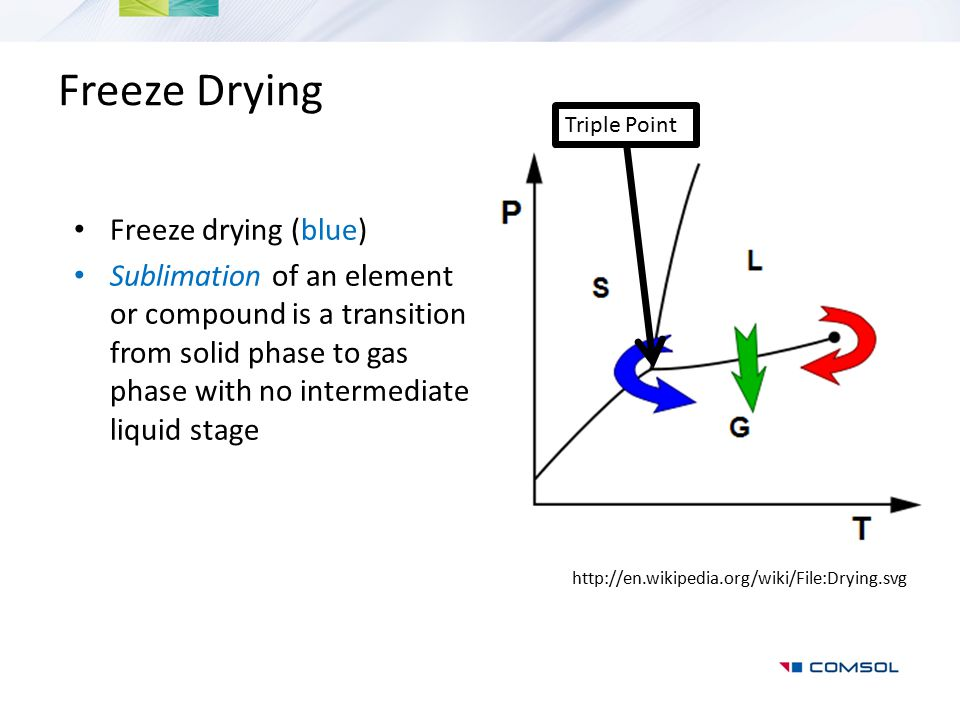 Freeze Drying Freeze drying (blue) Sublimation of an element or compound is a transition from solid phase to gas phase with no intermediate liquid sta