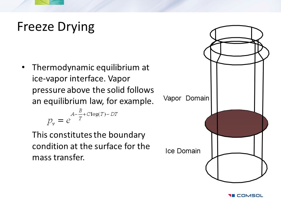 Freeze Drying Thermodynamic equilibrium at ice-vapor interface. Vapor pressure above the solid follows an equilibrium law, for example. This constitut
