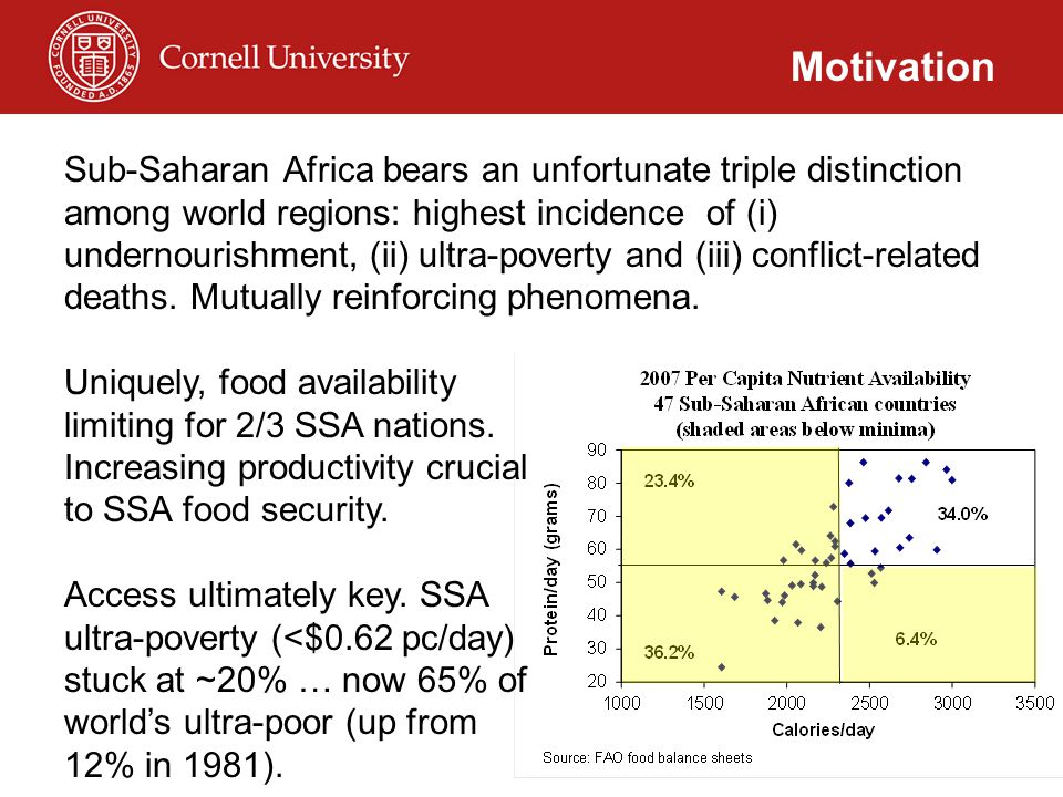 Sub-Saharan Africa bears an unfortunate triple distinction among world regions: highest incidence of (i) undernourishment, (ii) ultra-poverty and (iii) conflict-related deaths.