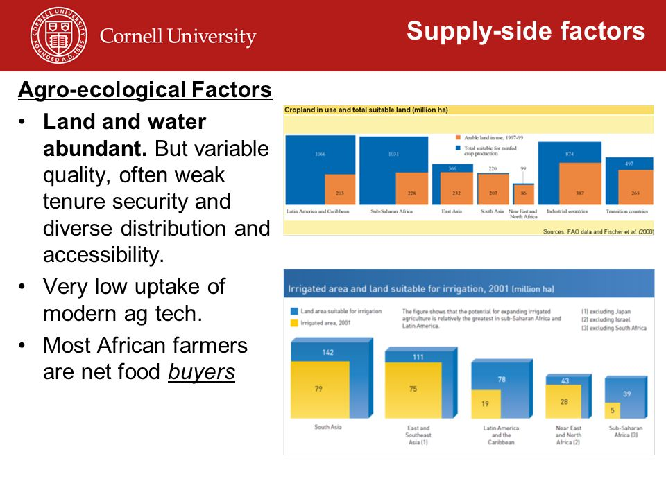 Agro-ecological Factors Land and water abundant. But variable quality, often weak tenure security and diverse distribution and accessibility. Very low