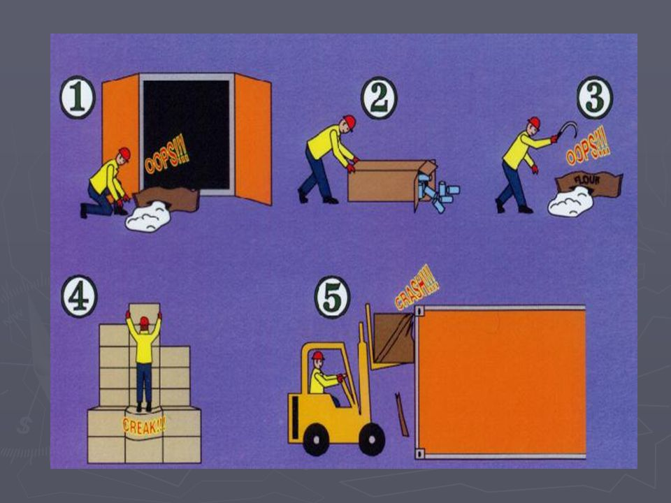Using Dunnage Correctly ► 1Select the appropriate type ► 2Check its condition ► 3Use treated timber