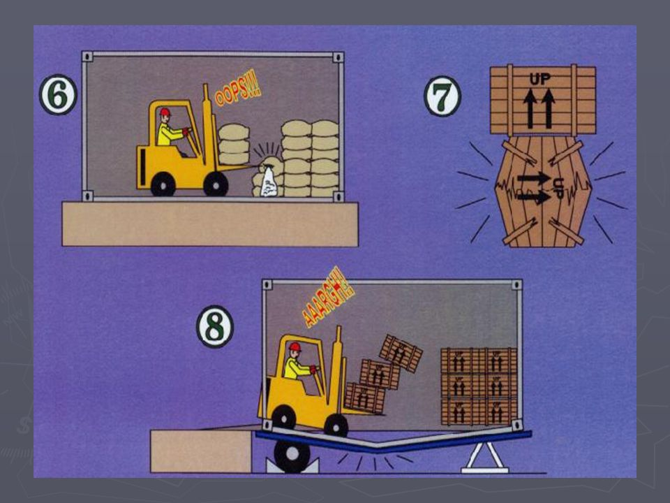 Completing Packing ► 1 Secure the cargo ► 2 Brace/shore at the door ► 3 Replace cover of open top ► 4 Sign tally list ► 5 Complete container packing list, put copy inside door and distribute copies ► 6 For dangerous goods complete a container packing certificate and attach placards