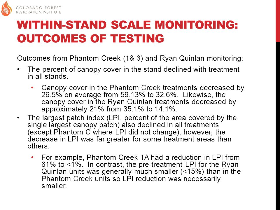 WITHIN-STAND SCALE MONITORING: OUTCOMES OF TESTING Outcomes from Phantom Creek (1& 3) and Ryan Quinlan monitoring: The percent of canopy cover in the stand declined with treatment in all stands.