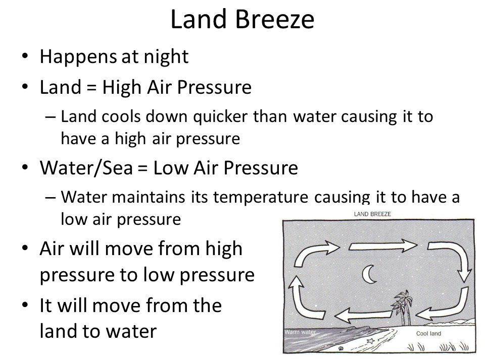 Land Breeze Happens at night Land = High Air Pressure – Land cools down quicker than water causing it to have a high air pressure Water/Sea = Low Air