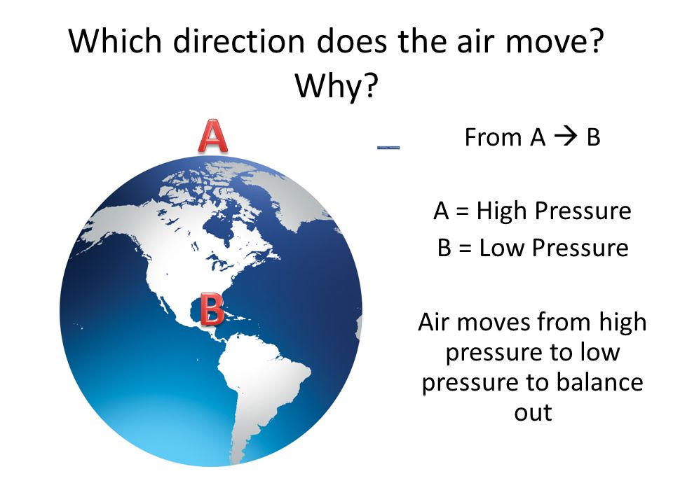 Which direction does the air move? Why? From A  B A = High Pressure B = Low Pressure Air moves from high pressure to low pressure to balance out