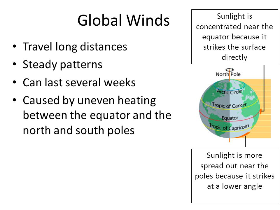 Global Winds Travel long distances Steady patterns Can last several weeks Caused by uneven heating between the equator and the north and south poles S