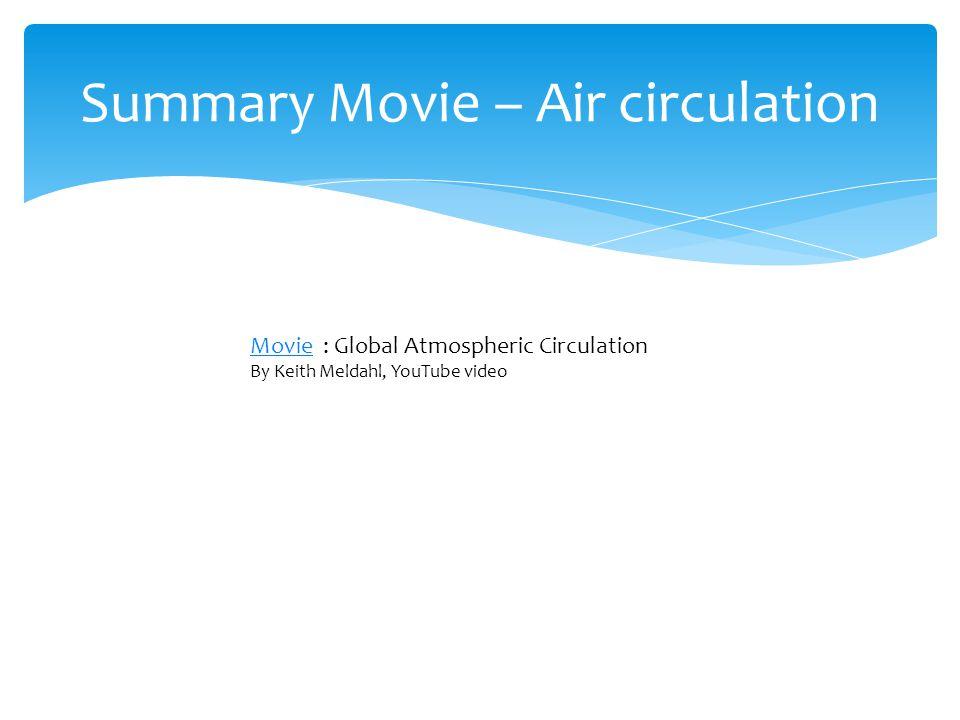 Summary Movie – Air circulation MovieMovie : Global Atmospheric Circulation By Keith Meldahl, YouTube video